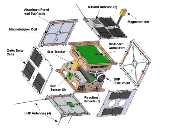 Budowa polskiego satelity Lem