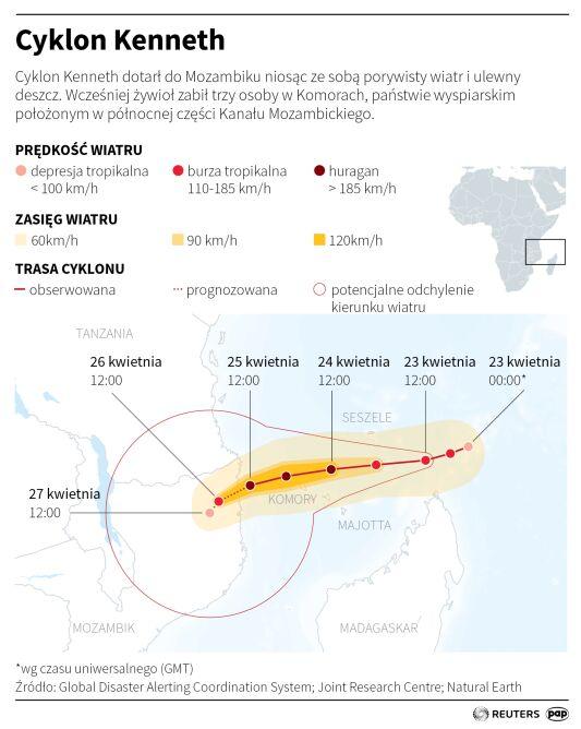 Trasa przejścia cyklonu Kenneth (Małgorzata Latos/PAP/Reuters)